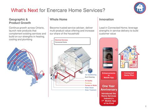 enercare plumbing plan vacation houses