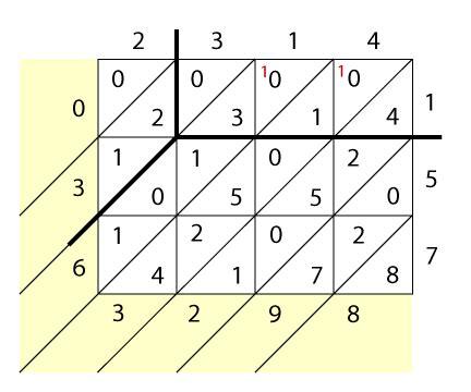 diagram decimals lattice multiplication diagram with decimals math