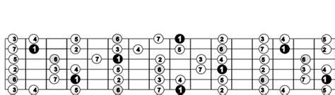pattern a c e g gitarre aufbau der skalenformen wikibooks sammlung
