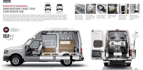 nissan nv2500 dimensions nissan high roof cargo van dimensions aurora roofing
