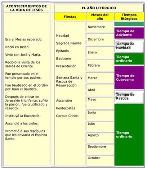 Q Es El Calendario Liturgico Reli En Grande Abril 2012