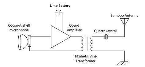 Power Lifier F5 planet audio lifier schematic planet get free image