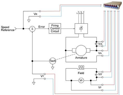 circle diagram of induction motor pdf circle diagram of induction motor pdf 28 images how tesla will change the world wait but why