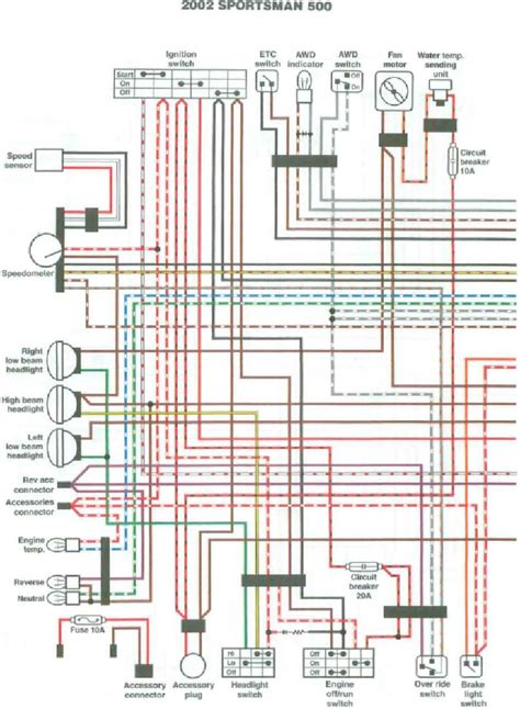 polaris 500 wiring diagram free wiring diagrams
