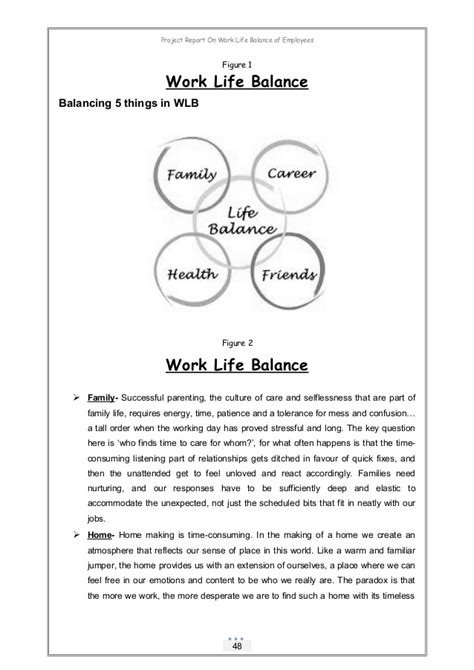 Work Balance Project Report For Mba by Dissertation On Work Balance Pdf