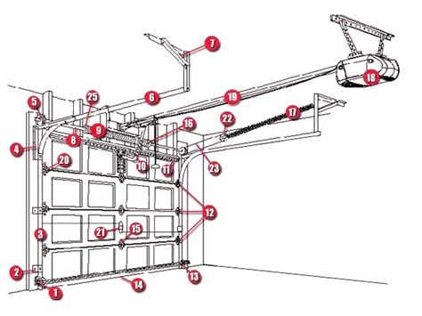 Overhead Garage Door Replacement Parts Garage Door Parts Overhead Garage Door Parts Repair