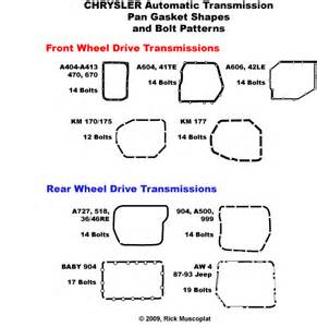 Dodge Transmission Identification Numbers Identify Transmission In Chrysler Ricks Free Auto Repair