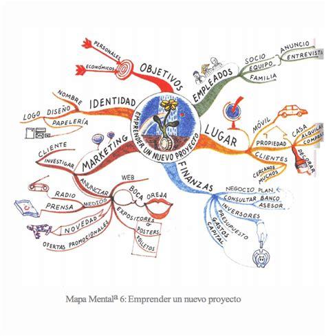 atencion imagenes mentales y conciencia c 243 mo crear mapas mentales tony buzan orientacion andujar