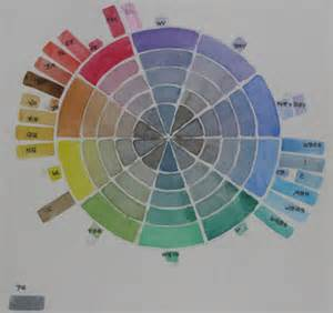 colors that compliment gray complementary colors 171 charlotte mertz watercolors
