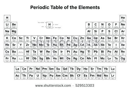 printable periodic table 2014 smart wiki today periodic table elements names thelt co