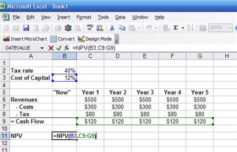 Credit Union Net Worth Formula Net Present Value Mortgage Excel