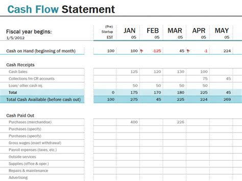 tabular analysis template for statement of cash flows