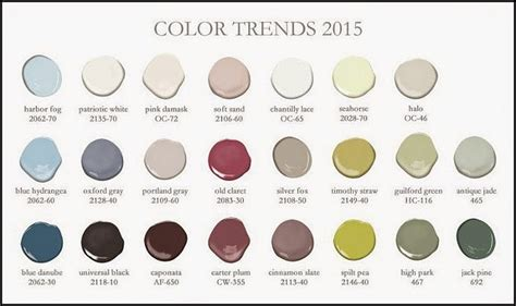 benjamin paint color trends 2015
