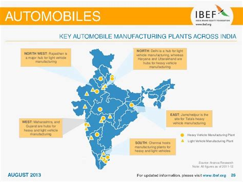 india automobile sector reportaugust