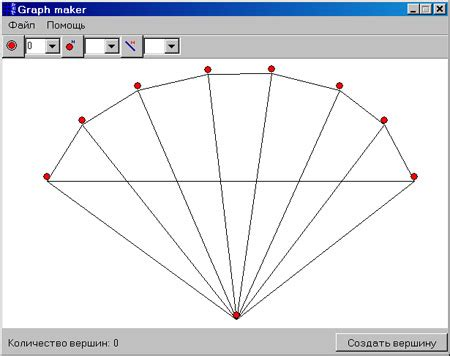 free graph builder graph maker free imperfectintercourse