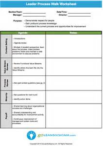 Pdsa Template by Pdsa Worksheet Worksheets For School Beatlesblogcarnival
