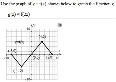 Drawing F X Graph by Solved Use The Graph Of Y F X To Graph The Function G X