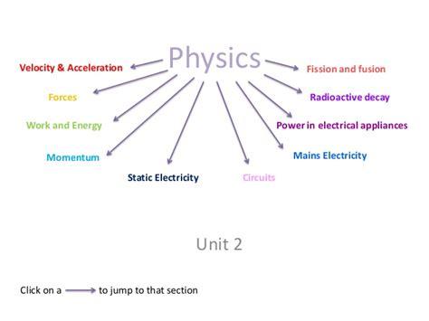 gcse revision notes for 1505718236 gcse aqa physics unit2