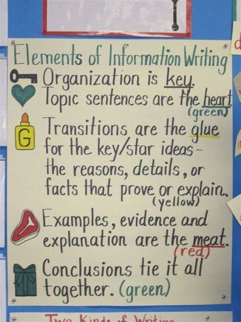 light on a hill informational text anchor charts 64 best informative explanatory text in writing images on