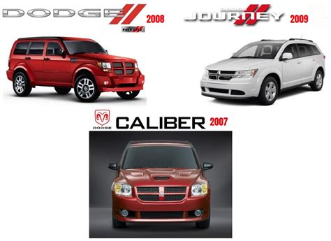 manual repair autos 2011 dodge caliber free book repair manuals dodge nitro 2011 owners manual pdf download autos post