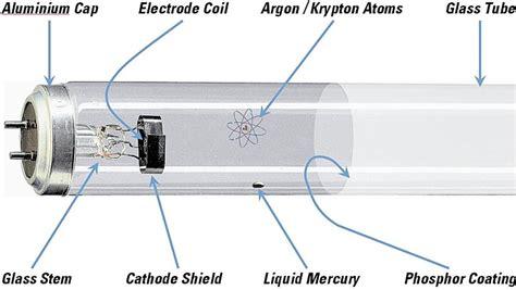 Harga Liquid Mercury karakteristik dan prinsip kerja lu tl fluorescent l