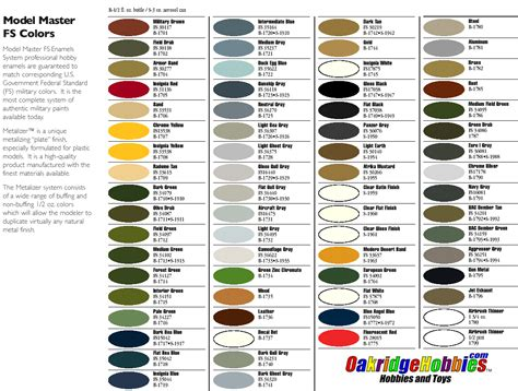 aircraft metallic color chart html autos post
