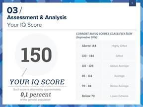 Iq Certificate Template bmi certified iq test take the most accurate iq test