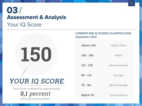 iq certificate template bmi certified iq test take the most accurate iq test