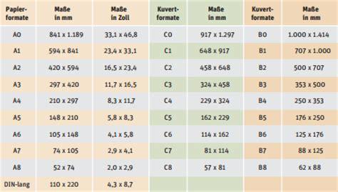 Porto Schweiz Brief C5 Die Richtige Wahl Der Postverpackung Ratioform