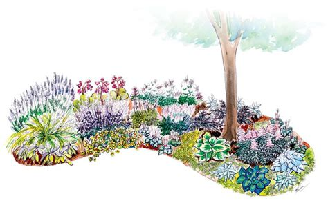 flower bed planner watercolour flower bed plan garden plans pinterest