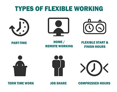 What Is The Benefit Of A Clear Working Thesis Statement by What Is Working Timewise