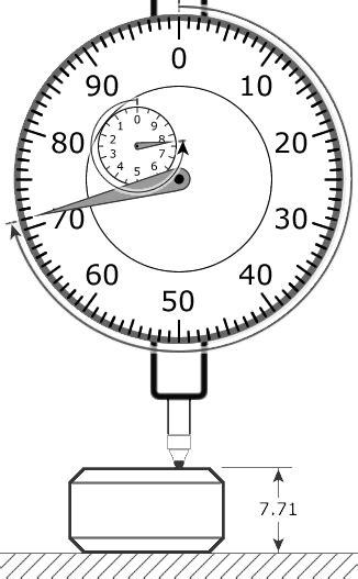 Virtual Dial Indicator, Simulator in Hundredths of