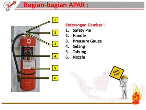 Alat Pemadam Api Ringan Apar 1 Kg Utk Mobil materi soisalisasi k3 rev 4 04 04 16 2