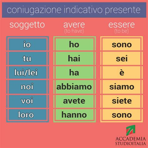 best italian language best 25 learning italian ideas on learn