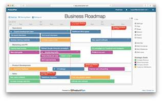 business roadmap template free business roadmap template