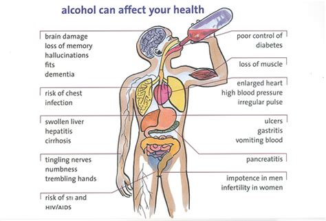 How Does It Take To Detox From Binge by How Dangerous Is To Your Health Interventiontv