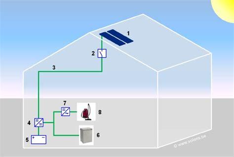 Installation Solaire Autonome 843 by Installation Solaire Autonome Powerdeal Sch Ma De Montage