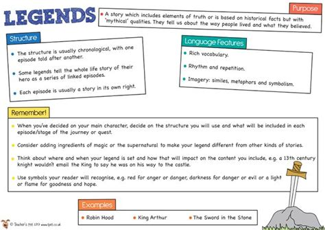 features of a biography ks2 display legends teaching literacy english pinterest