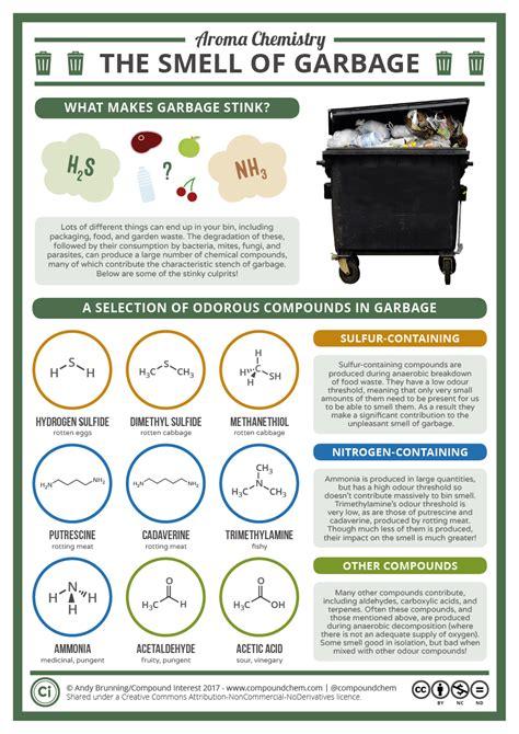 talking trash  chemistry   smell  garbage