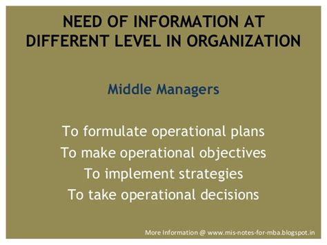 Mba Management Information Systems Notes by Management Information System Computer Information System