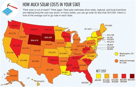 how much does it cost to solar power a home solar power for homes how much does it cost how to solar power your home