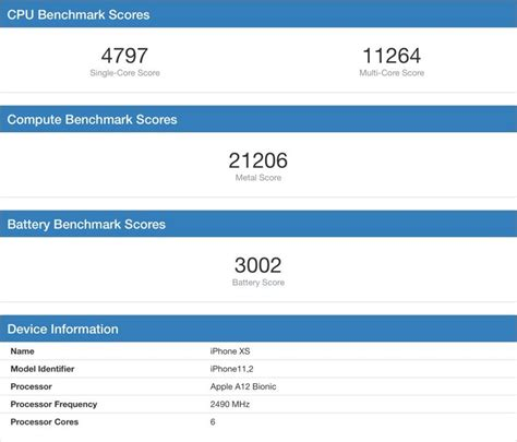 leaked benchmarks suggest iphone xs outperforms samsung s upcoming galaxy s10 macrumors