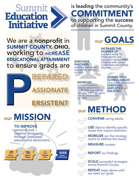 vision mission summit education initiative