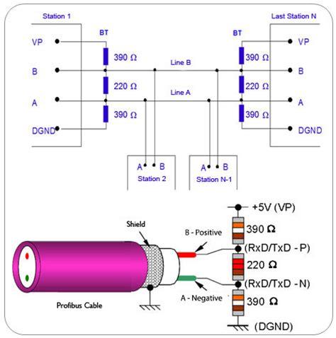 siemens 315 2 pn dp topologia sieci profibus elektroda pl