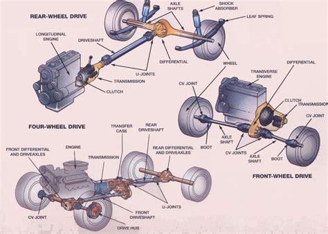 cv axle repair quality car care inc ocoee fl