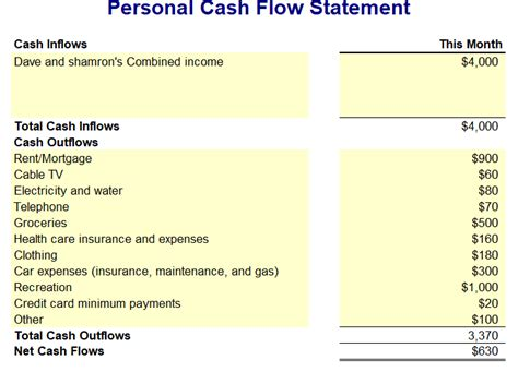 the statement of cash flows boundless accounting