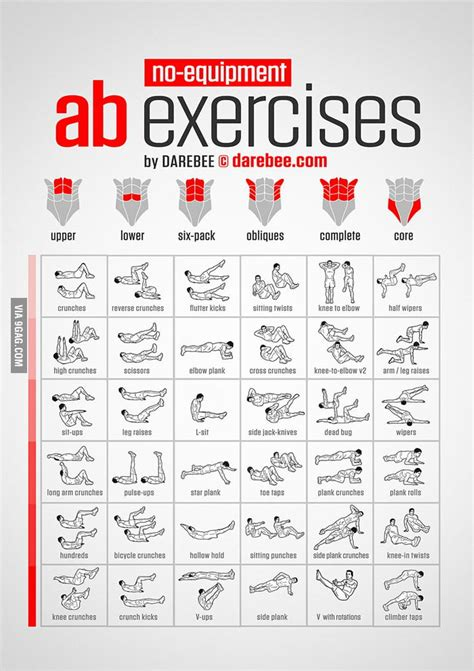 six pack abs exercises 9gag