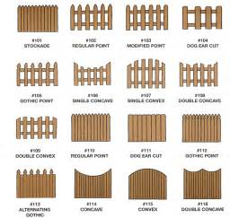 Kane wooden plans fence building
