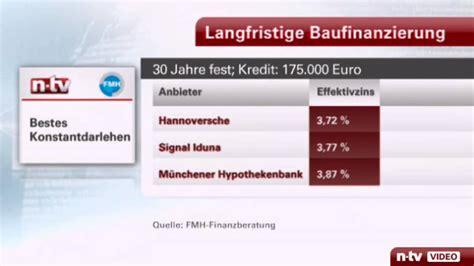 aareal bank bankleitzahl w 252 stenrot hypothekenbank comdirect geldautomatensuche