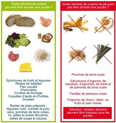 Liste Des Plantes Toxiques Pour Les Poules by Poulailler En Bois Elevage De Poules Ad